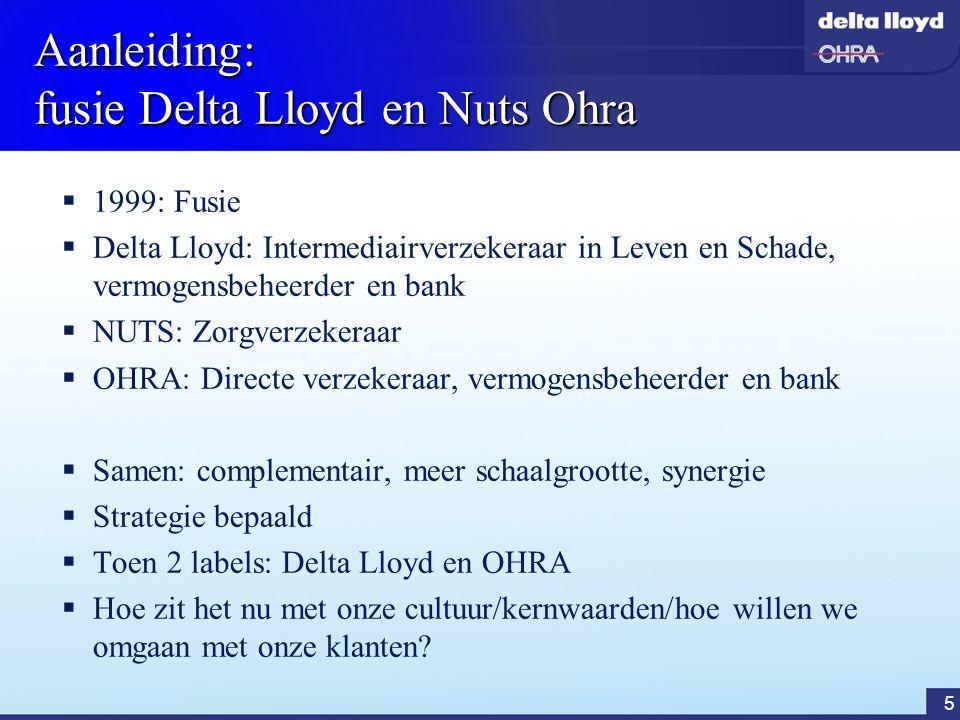 Aanleiding: fusie Delta Lloyd en Nuts Ohra