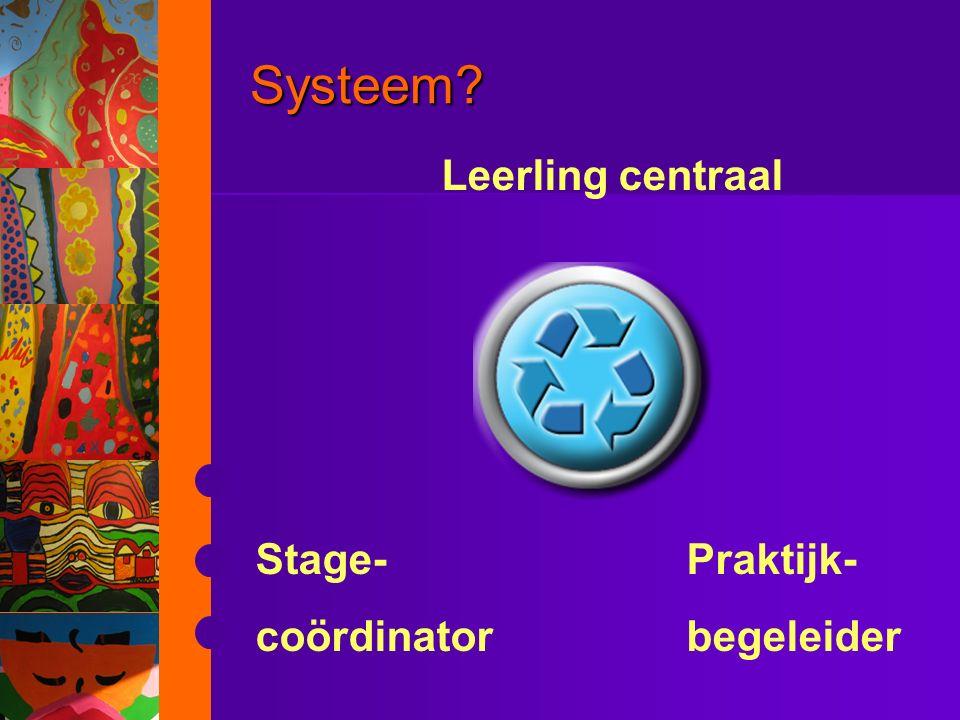 Systeem Leerling centraal Stage- Praktijk- coördinator begeleider