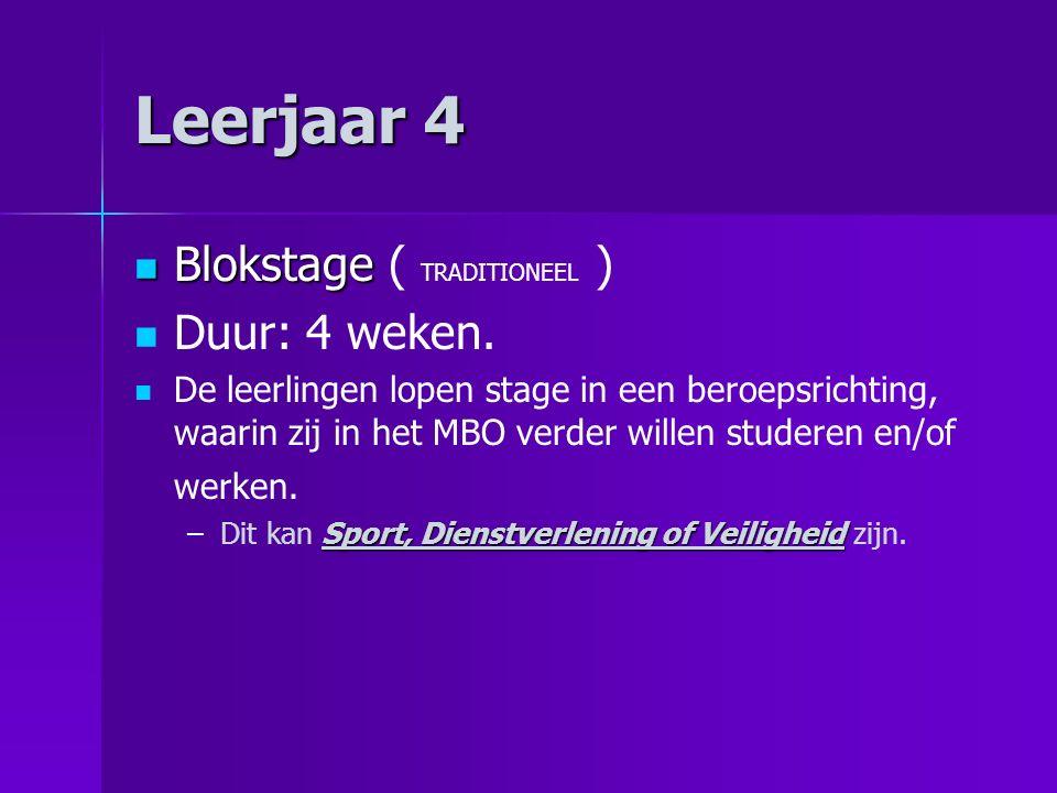 Leerjaar 4 Blokstage ( TRADITIONEEL ) Duur: 4 weken.