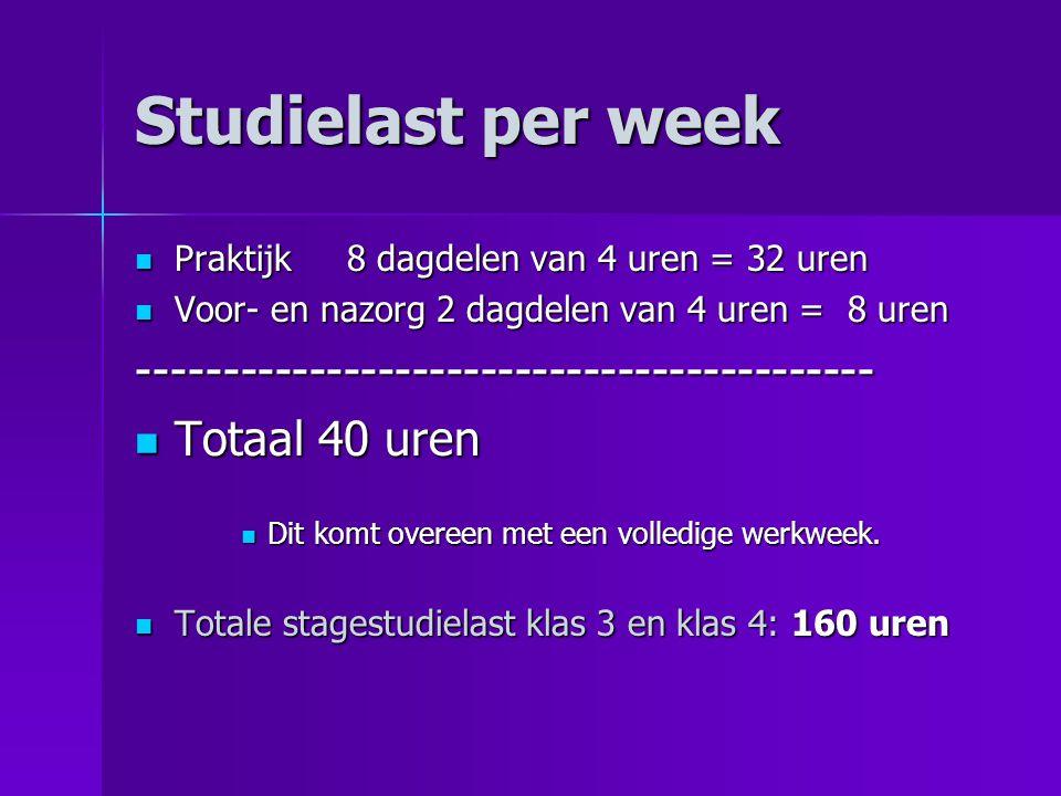 Studielast per week -------------------------------------------