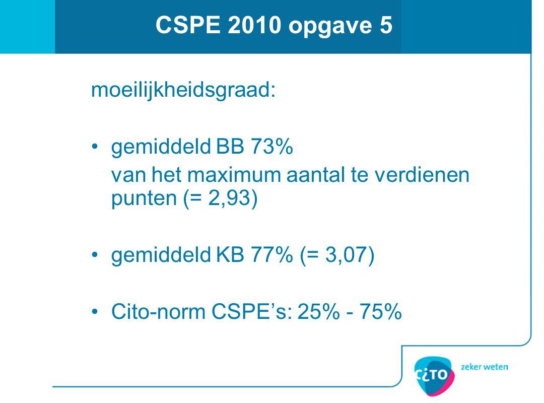 CSPE 2010 opgave 5 moeilijkheidsgraad: gemiddeld BB 73%