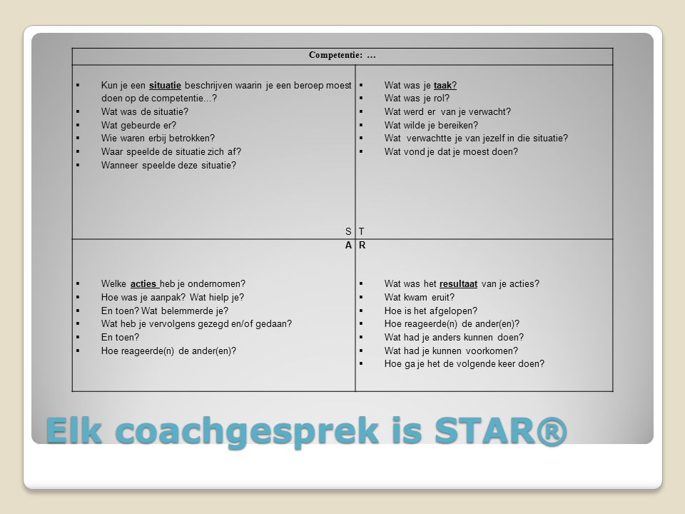 Elk coachgesprek is STAR®