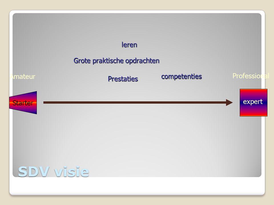 SDV visie leren Grote praktische opdrachten Amateur competenties