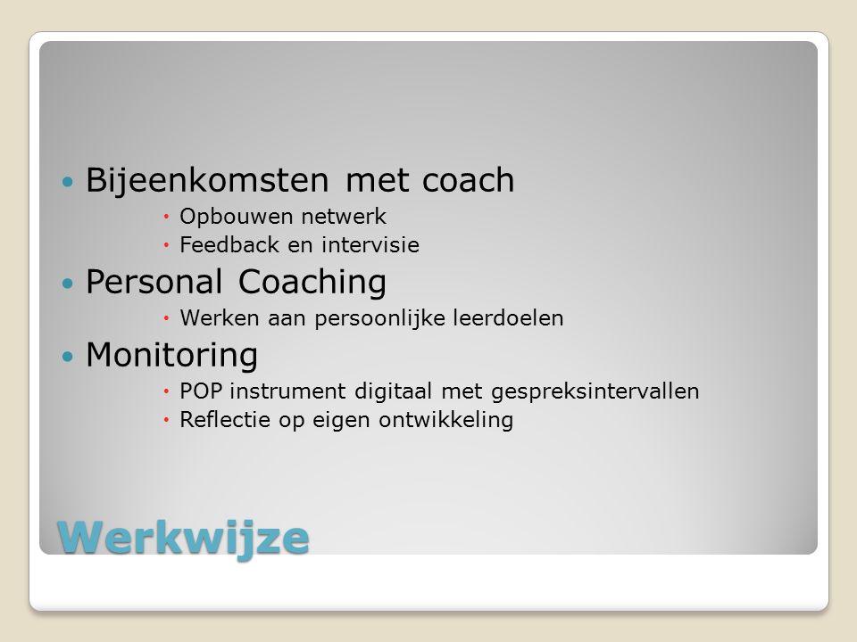 Werkwijze Bijeenkomsten met coach Personal Coaching Monitoring