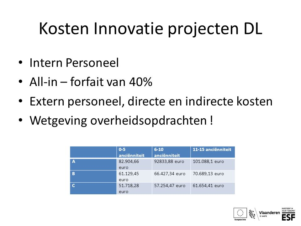 Kosten Innovatie projecten DL