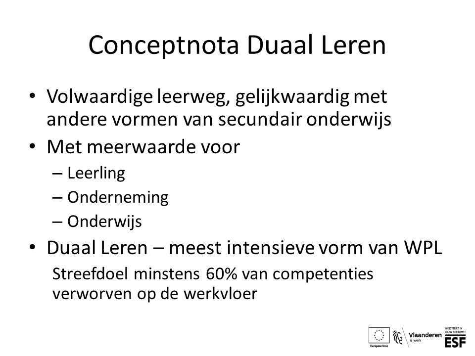 Conceptnota Duaal Leren