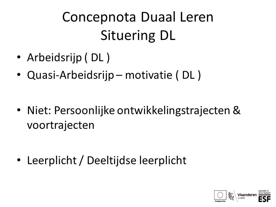 Concepnota Duaal Leren Situering DL
