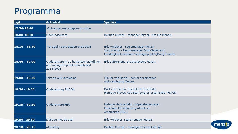 Programma Tijd Activiteit Spreker 17.30-18.00