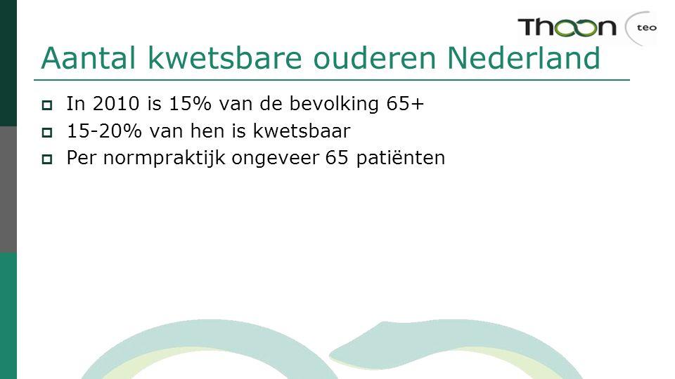 Aantal kwetsbare ouderen Nederland