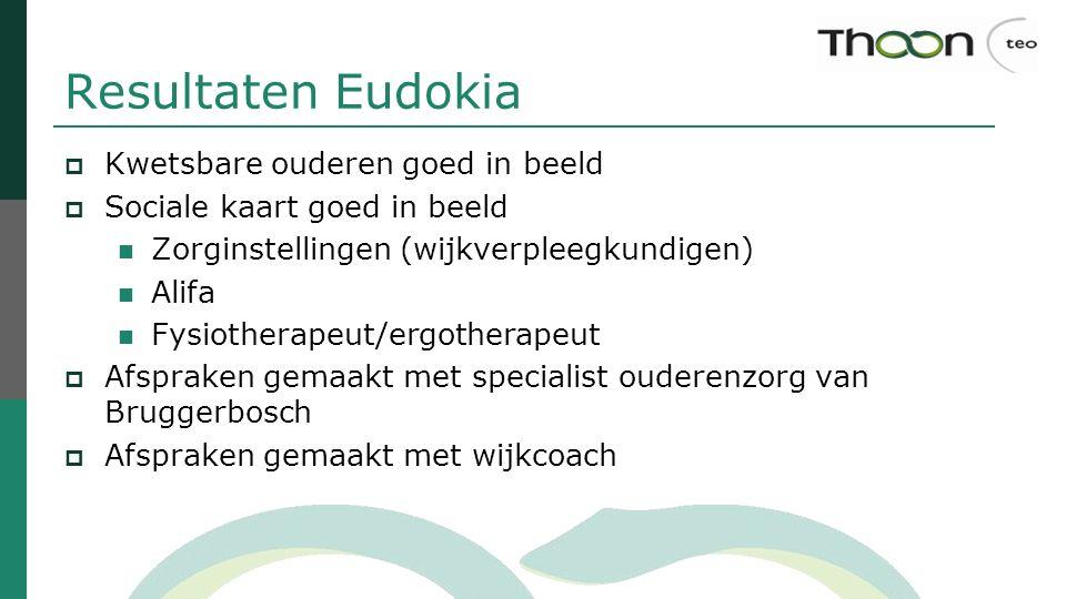 Resultaten Eudokia Kwetsbare ouderen goed in beeld