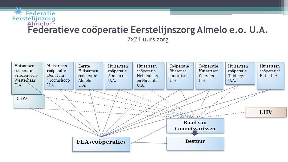 Federatieve coöperatie Eerstelijnszorg Almelo e.o. U.A. 7x24 uurs zorg