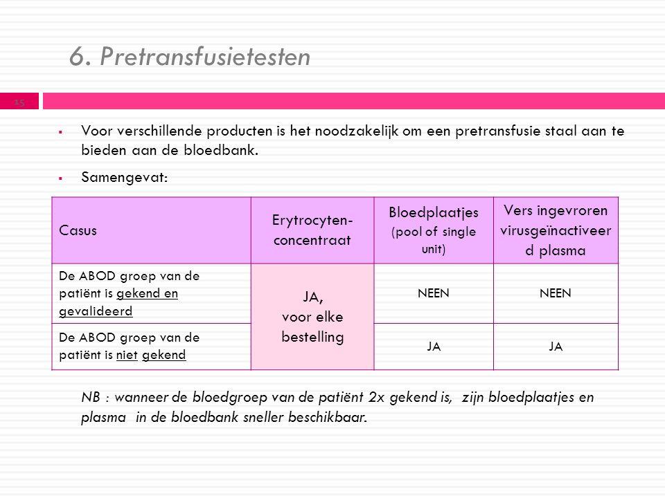 6. Pretransfusietesten Vers ingevroren virusgeïnactiveerd plasma