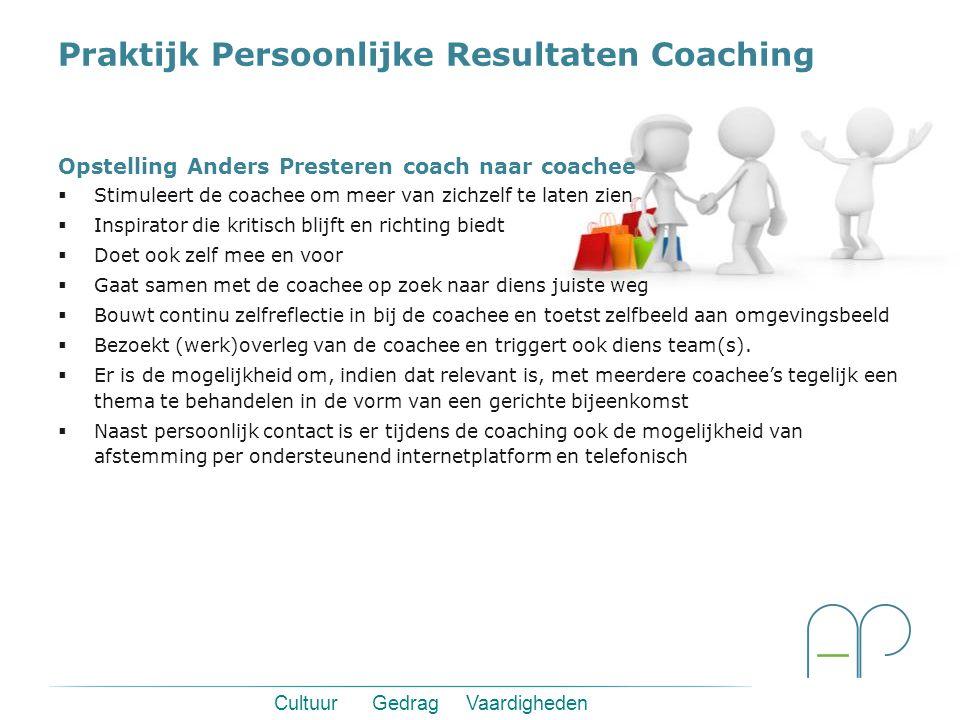 Praktijk Persoonlijke Resultaten Coaching