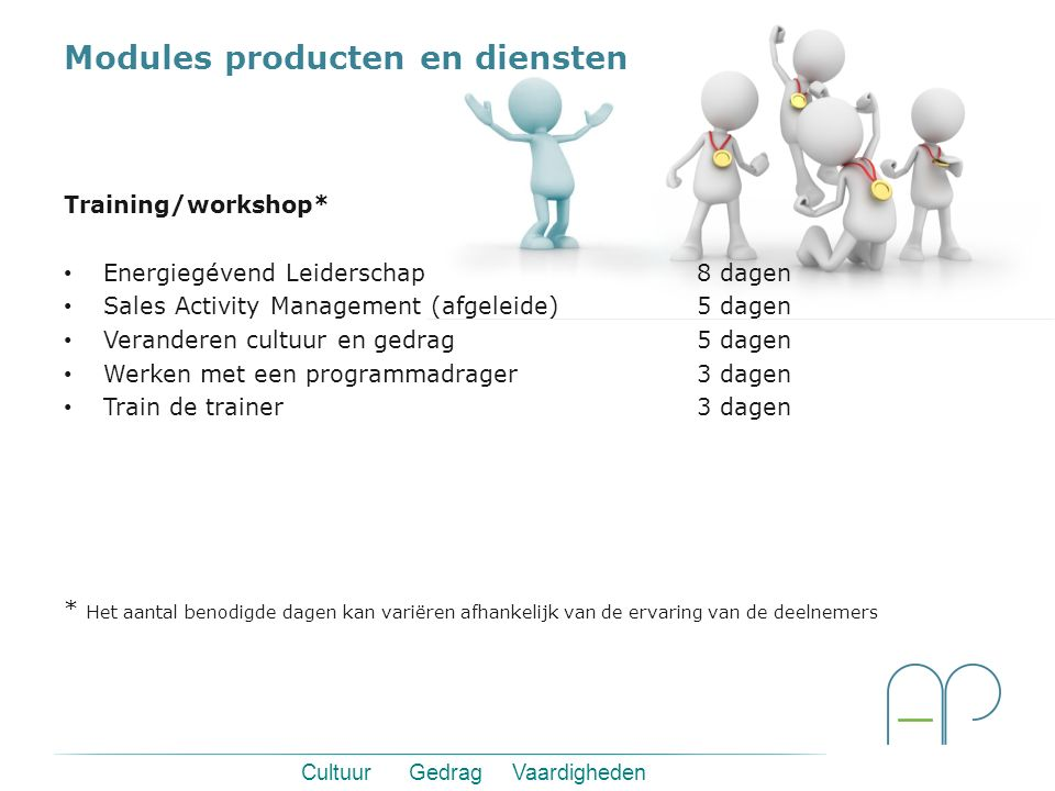 Modules producten en diensten