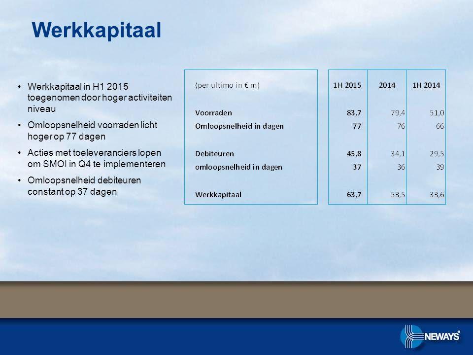 Werkkapitaal Werkkapitaal in H1 2015 toegenomen door hoger activiteiten niveau. Omloopsnelheid voorraden licht hoger op 77 dagen.