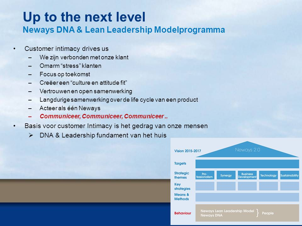 Up to the next level Neways DNA & Lean Leadership Modelprogramma