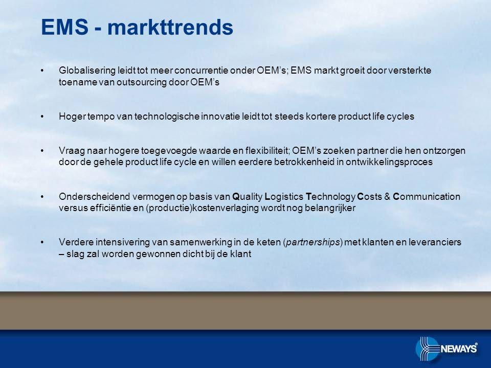 EMS - markttrends Globalisering leidt tot meer concurrentie onder OEM's; EMS markt groeit door versterkte toename van outsourcing door OEM's.