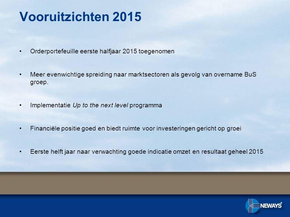 Vooruitzichten 2015 Orderportefeuille eerste halfjaar 2015 toegenomen