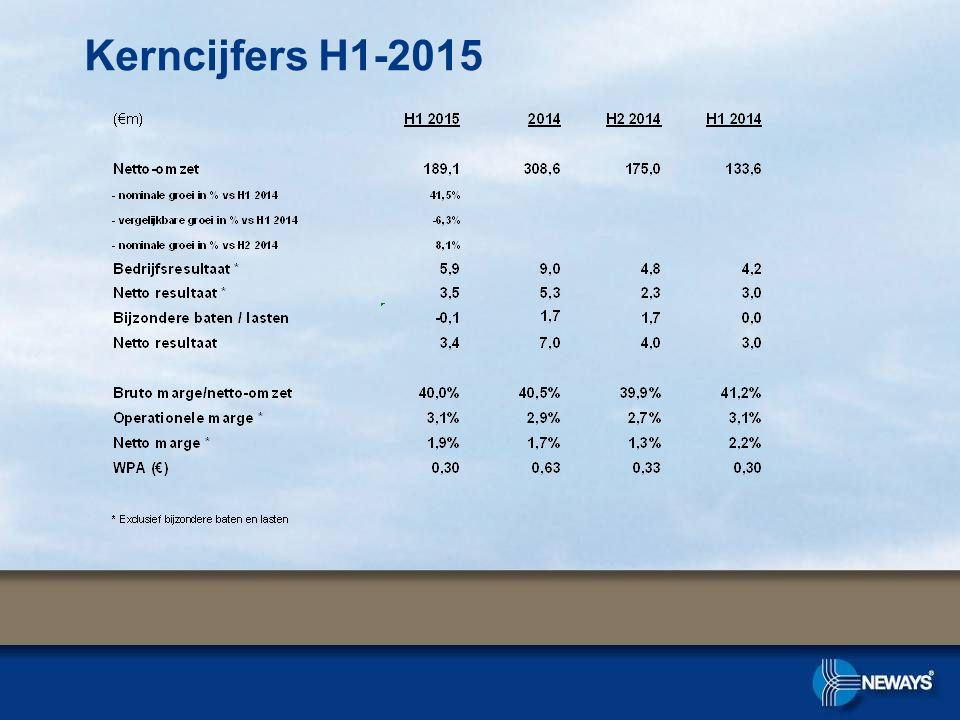 Kerncijfers H1-2015