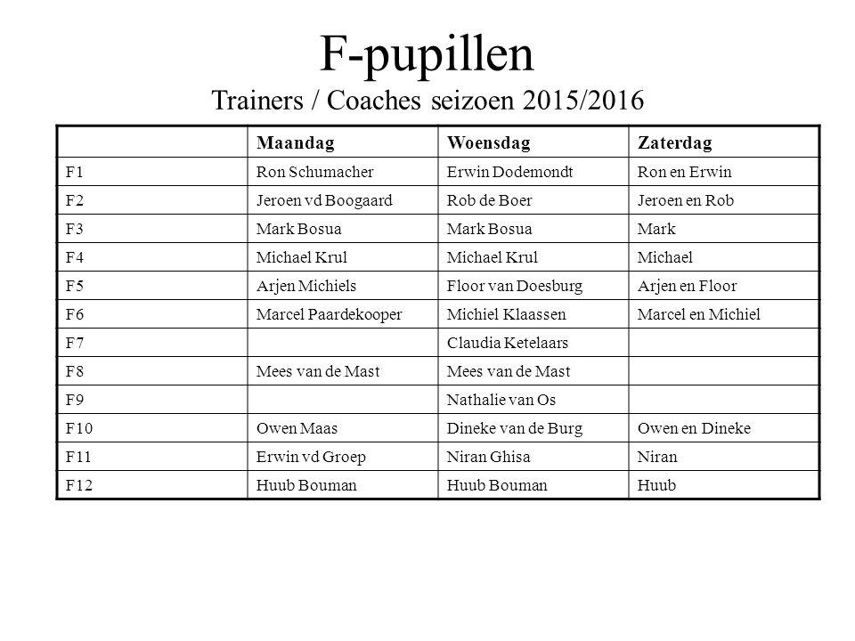 F-pupillen Trainers / Coaches seizoen 2015/2016