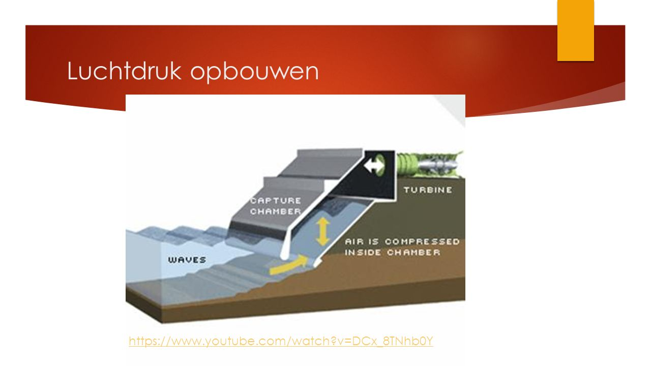 Luchtdruk opbouwen https://www.youtube.com/watch v=DCx_8TNhb0Y