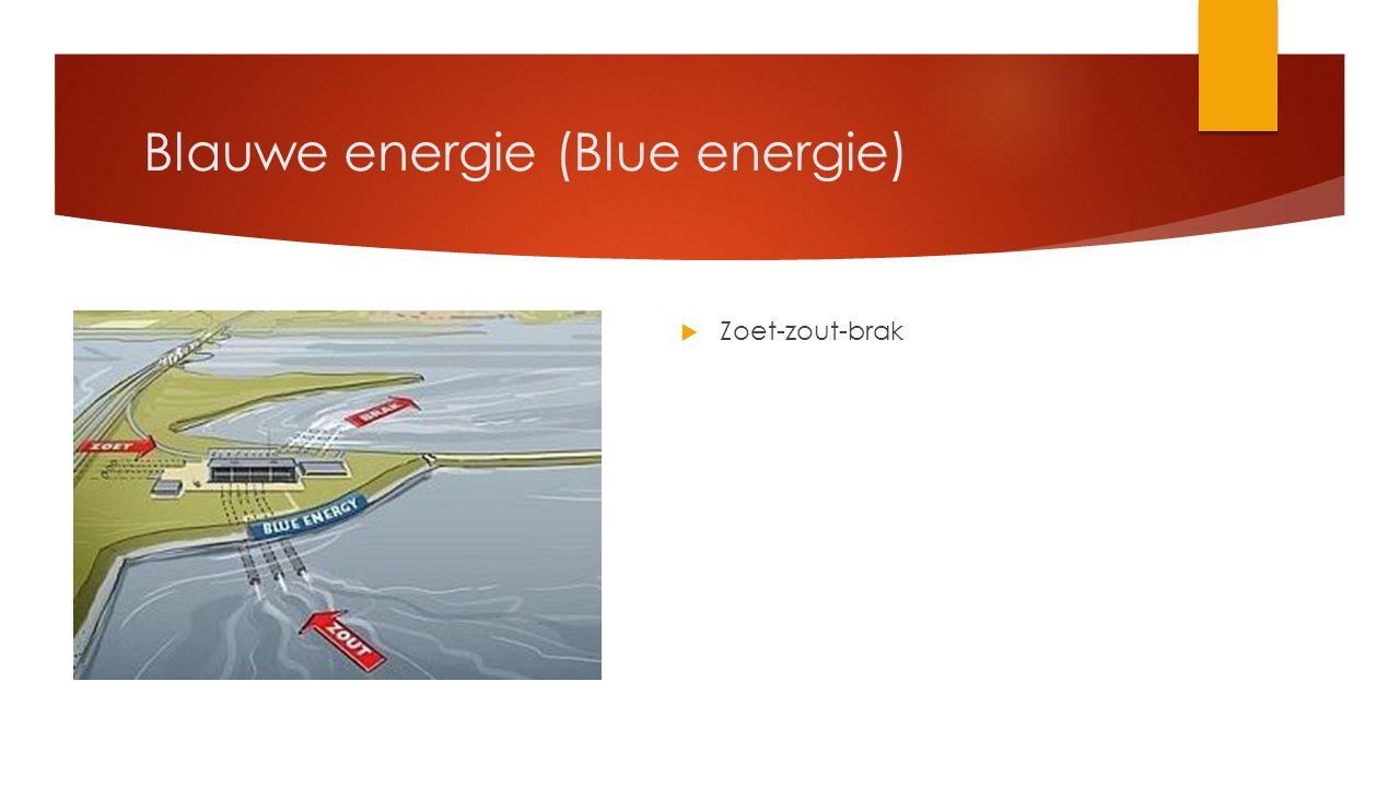 Blauwe energie (Blue energie)