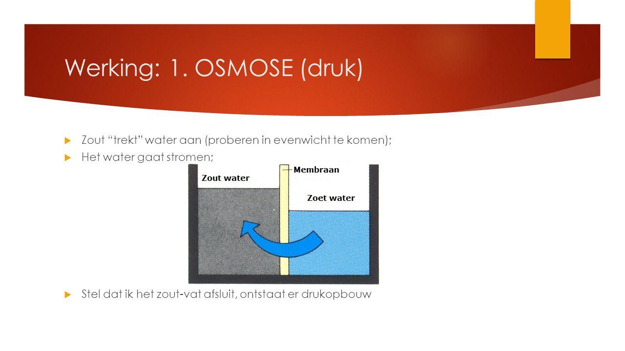 Werking: 1. OSMOSE (druk)