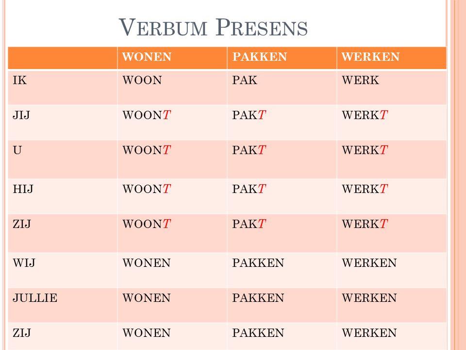 Verbum Presens WONEN PAKKEN WERKEN IK WOON PAK WERK JIJ WOONT PAKT