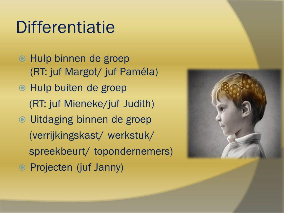 Differentiatie Hulp binnen de groep (RT: juf Margot/ juf Paméla)