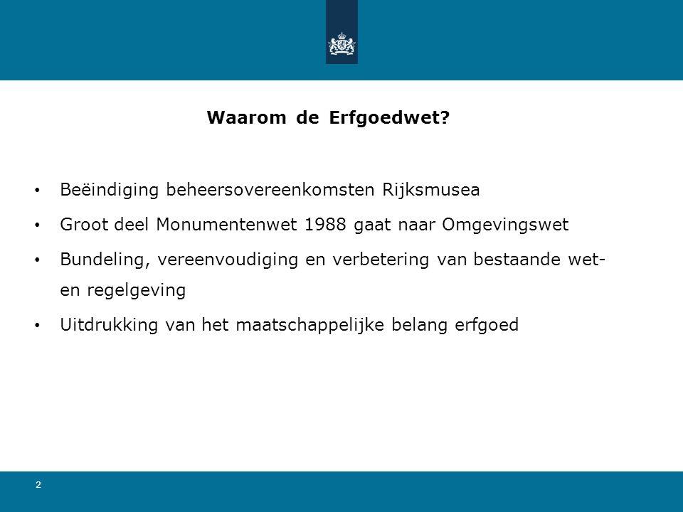 Beëindiging beheersovereenkomsten Rijksmusea
