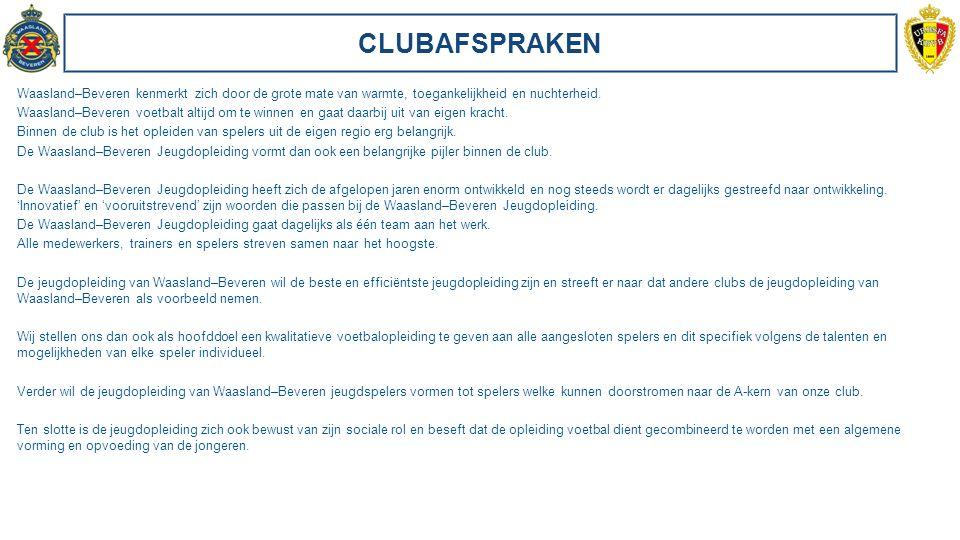 CLUBAFSPRAKEN