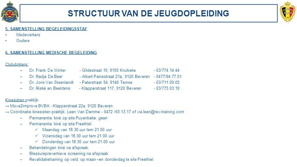 STRUCTUUR VAN DE JEUGDOPLEIDING