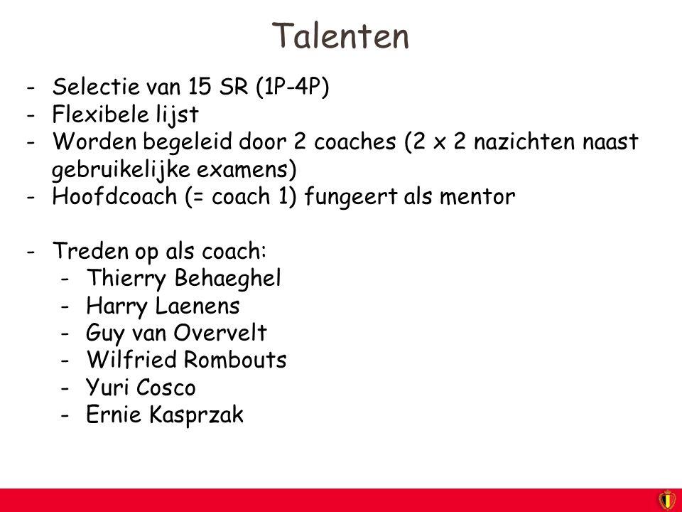 Talenten Selectie van 15 SR (1P-4P) Flexibele lijst