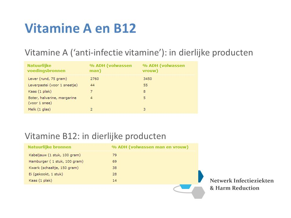 Vitamine A en B12 Vitamine A ('anti-infectie vitamine'): in dierlijke producten Vitamine B12: in dierlijke producten