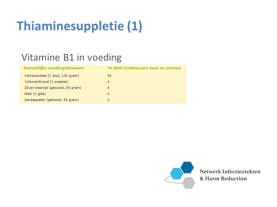 Thiaminesuppletie (1) Vitamine B1 in voeding
