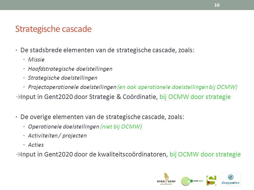Strategische cascade De stadsbrede elementen van de strategische cascade, zoals: Missie. Hoofdstrategische doelstellingen.