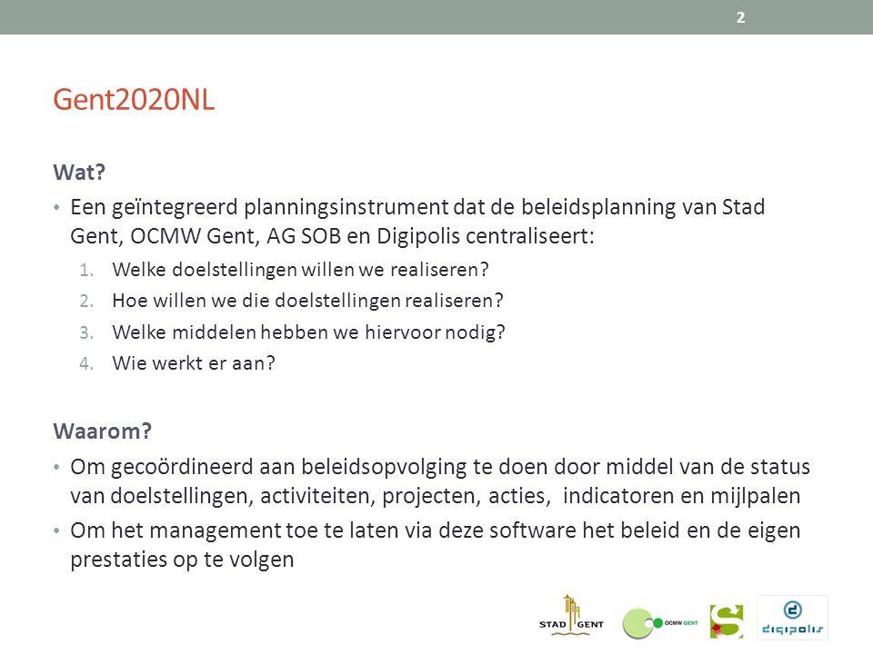 Gent2020NL Wat Een geïntegreerd planningsinstrument dat de beleidsplanning van Stad Gent, OCMW Gent, AG SOB en Digipolis centraliseert: