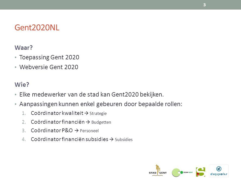 Gent2020NL Waar Toepassing Gent 2020 Webversie Gent 2020 Wie