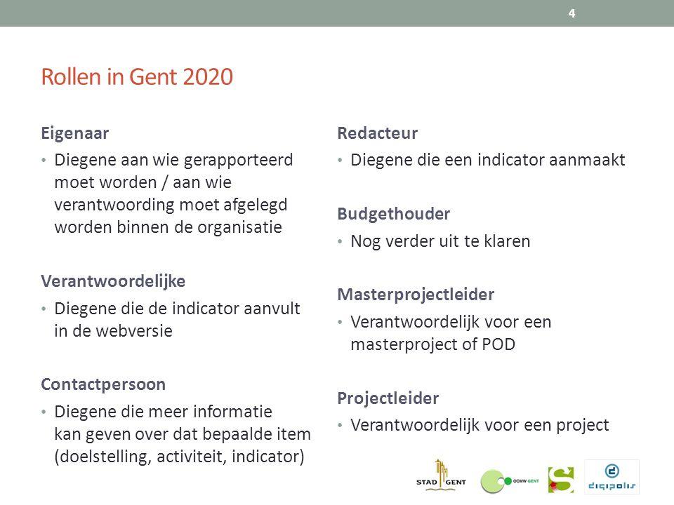 Rollen in Gent 2020 Eigenaar Redacteur