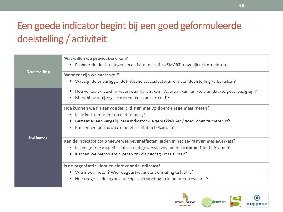 Een goede indicator begint bij een goed geformuleerde doelstelling / activiteit