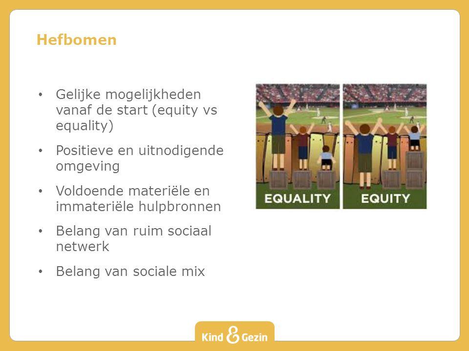 Hefbomen Gelijke mogelijkheden vanaf de start (equity vs equality)