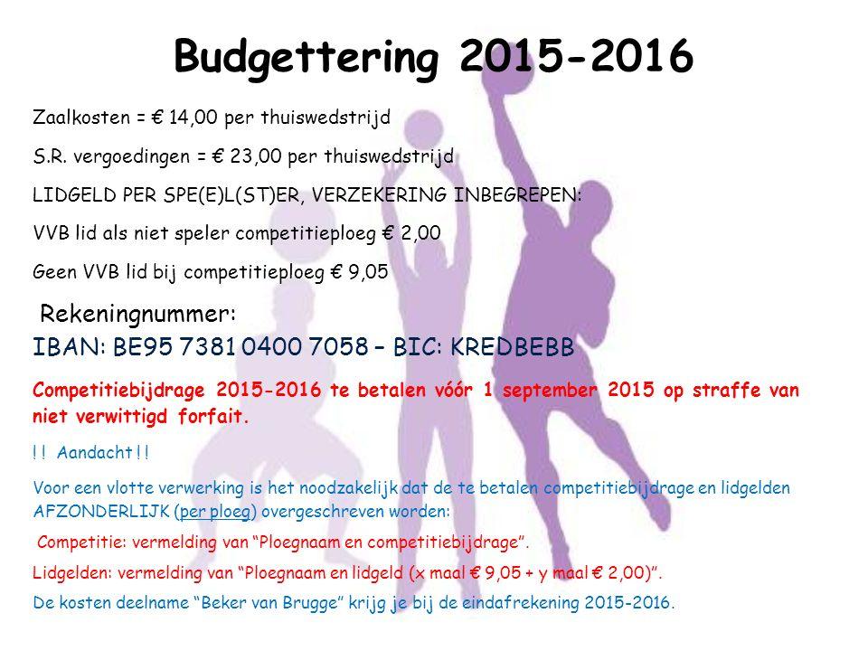 Budgettering 2015-2016 Zaalkosten = € 14,00 per thuiswedstrijd. S.R. vergoedingen = € 23,00 per thuiswedstrijd.
