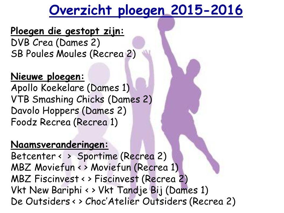 Overzicht ploegen 2015-2016 Ploegen die gestopt zijn: