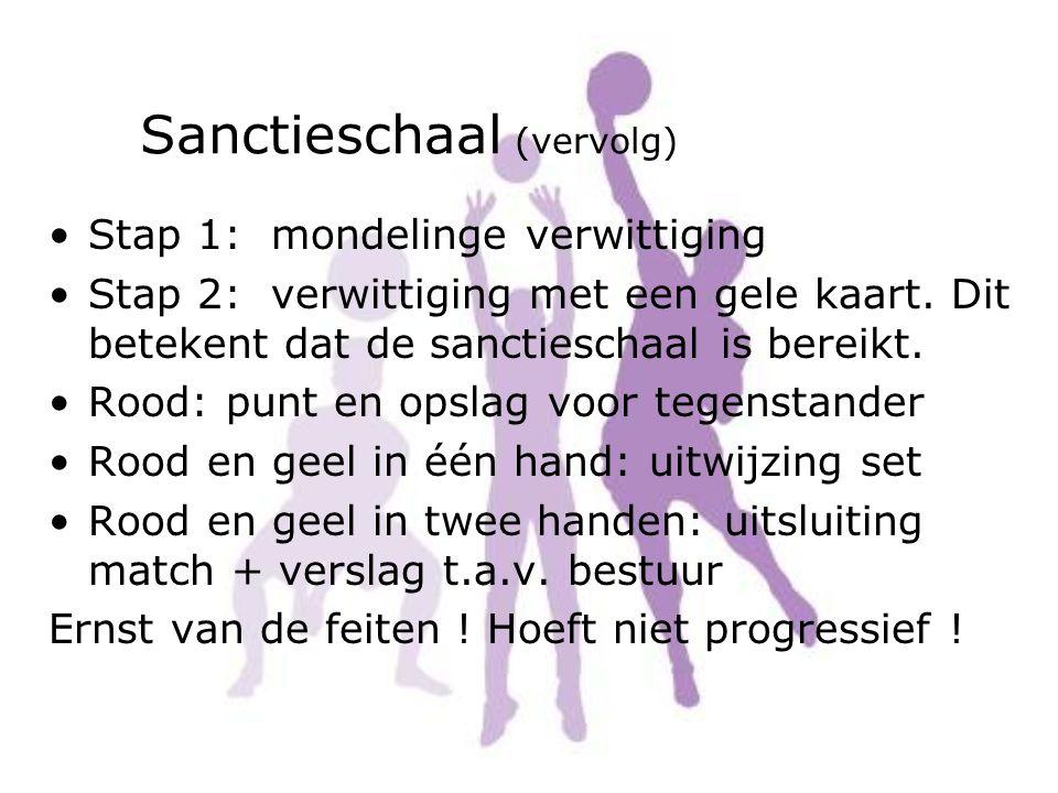Sanctieschaal (vervolg)