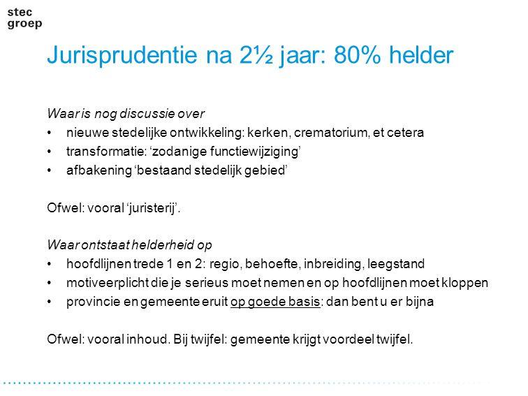 Jurisprudentie na 2½ jaar: 80% helder