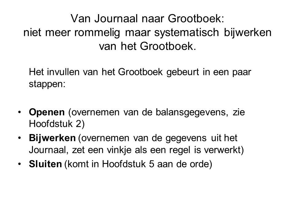Van Journaal naar Grootboek: niet meer rommelig maar systematisch bijwerken van het Grootboek.