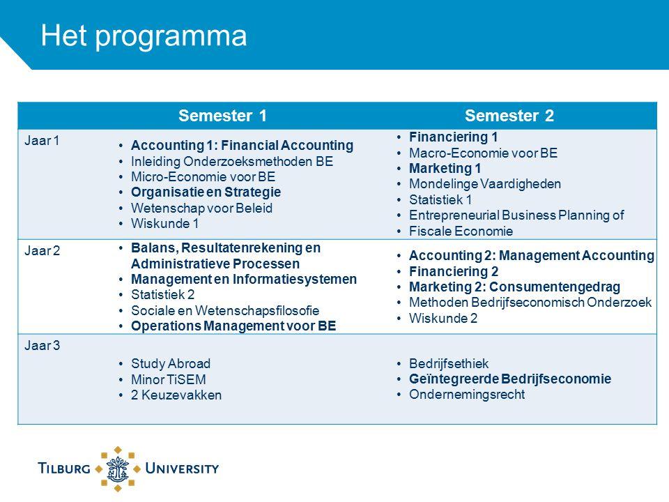 Het programma Semester 1 Semester 2 Jaar 1