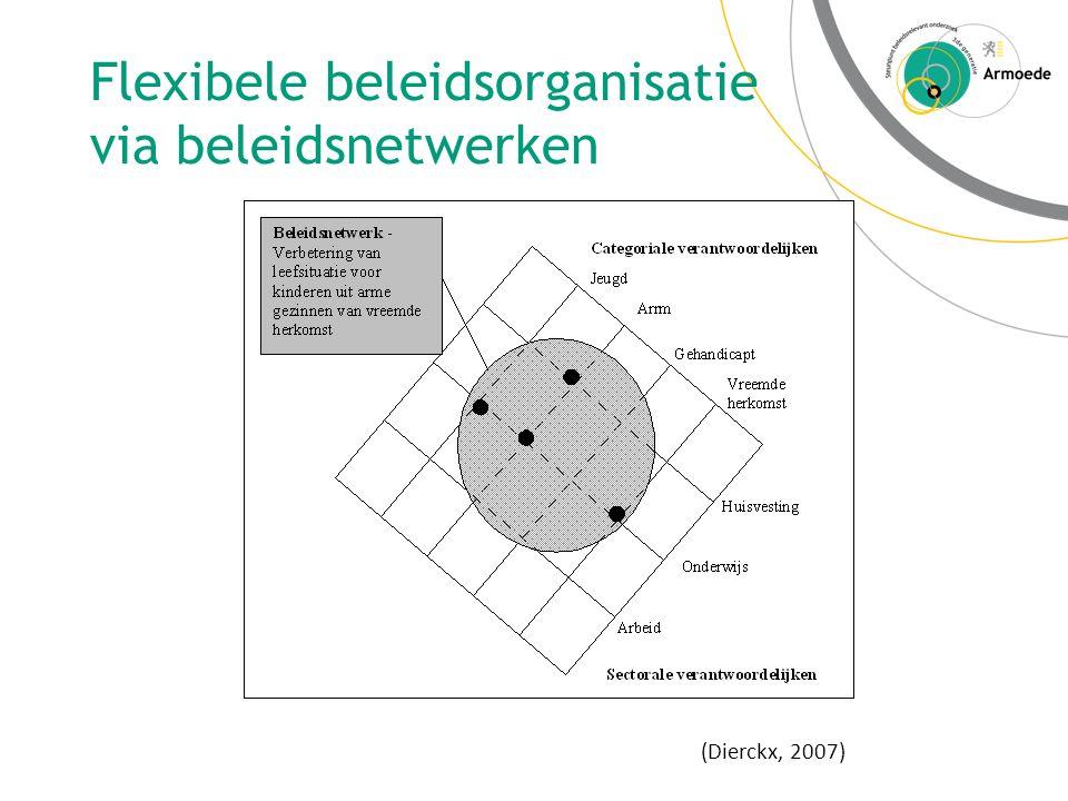 Flexibele beleidsorganisatie via beleidsnetwerken