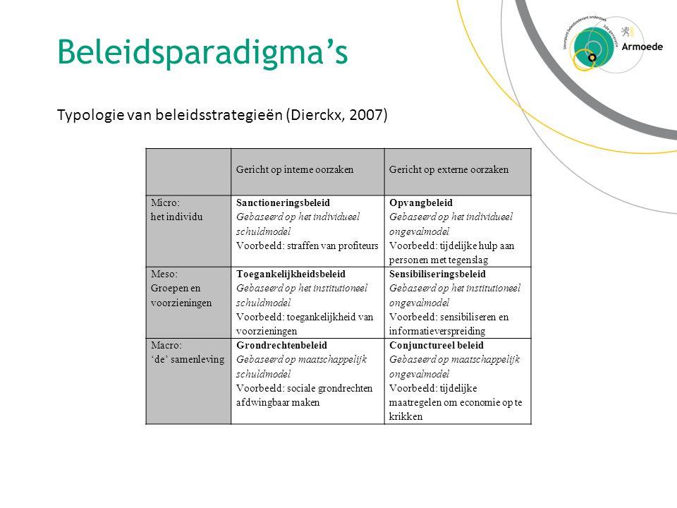 Beleidsparadigma's Typologie van beleidsstrategieën (Dierckx, 2007)