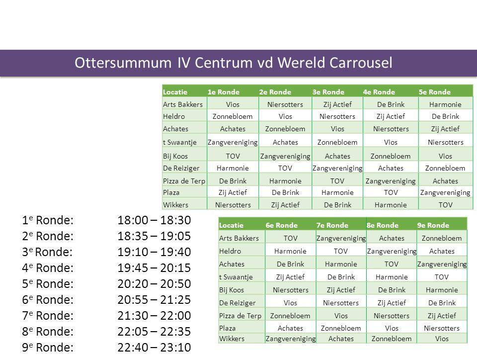Ottersummum IV Centrum vd Wereld Carrousel